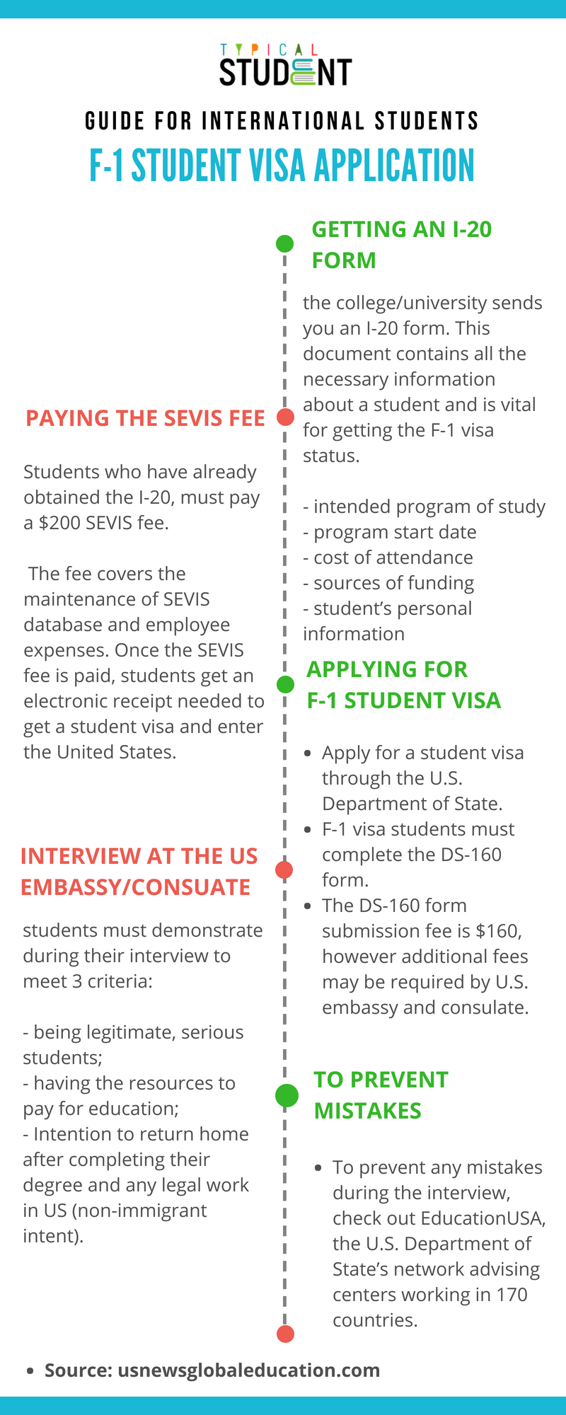 getting-f-1-student-visa-guide-for-international-student-infographic