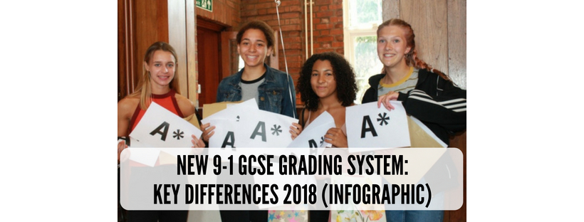 new-9-1-gcse-grading-system-key-key-differences-infographic
