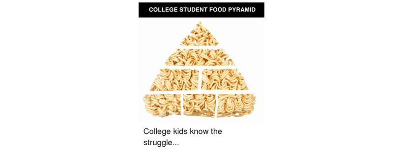 college-student-food-pyramid