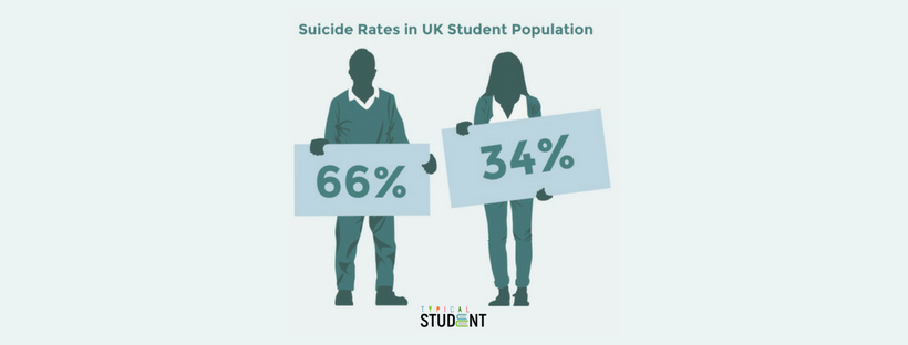 student-suicide-rates-uk-2018