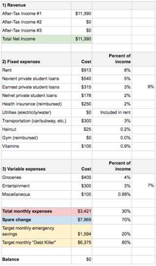 student-loan-repayment-spreadsheet
