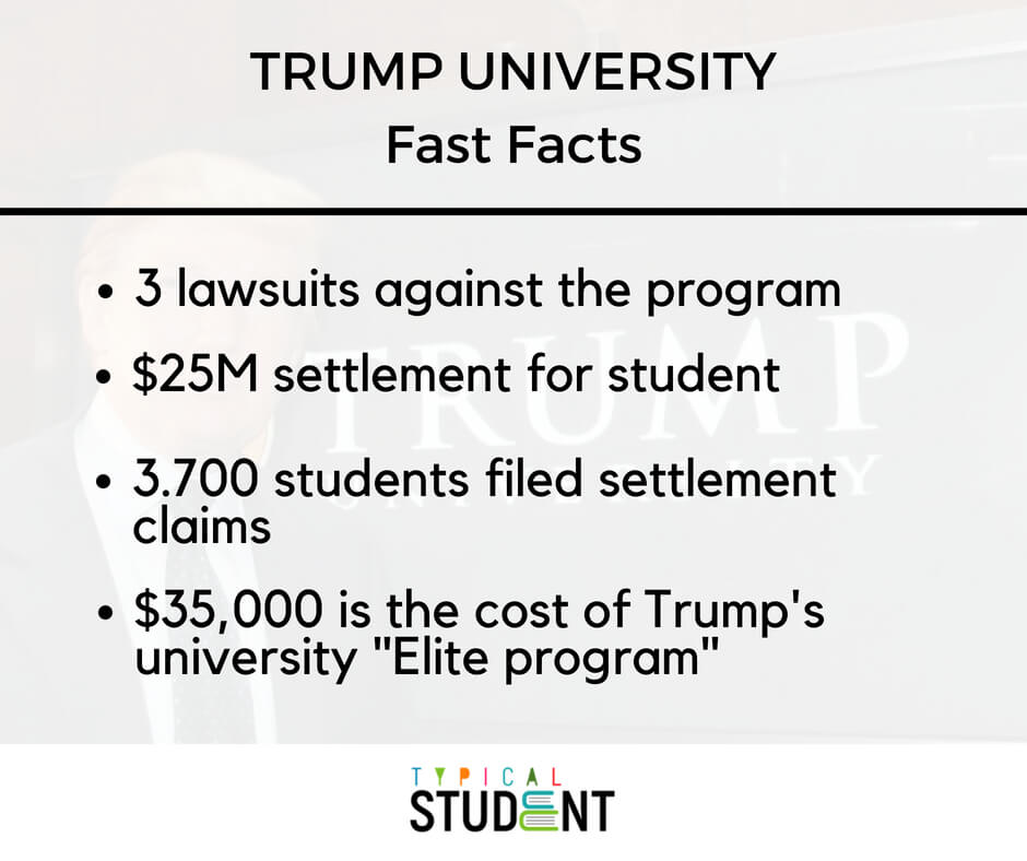 trump-university-fast-facts