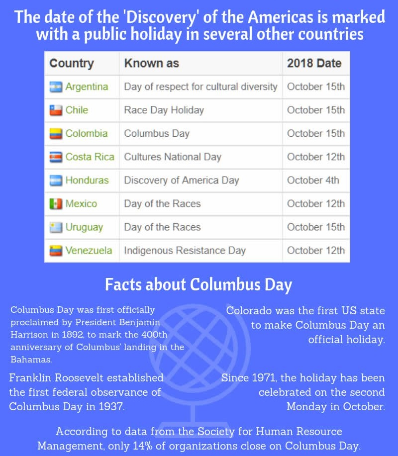 columbus-day-guide-which-states-celebrate-it-1