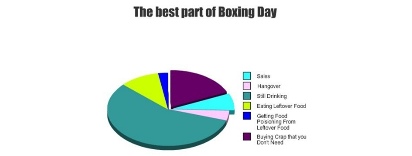 cover-best-boxing-day-deals-for-uk-students