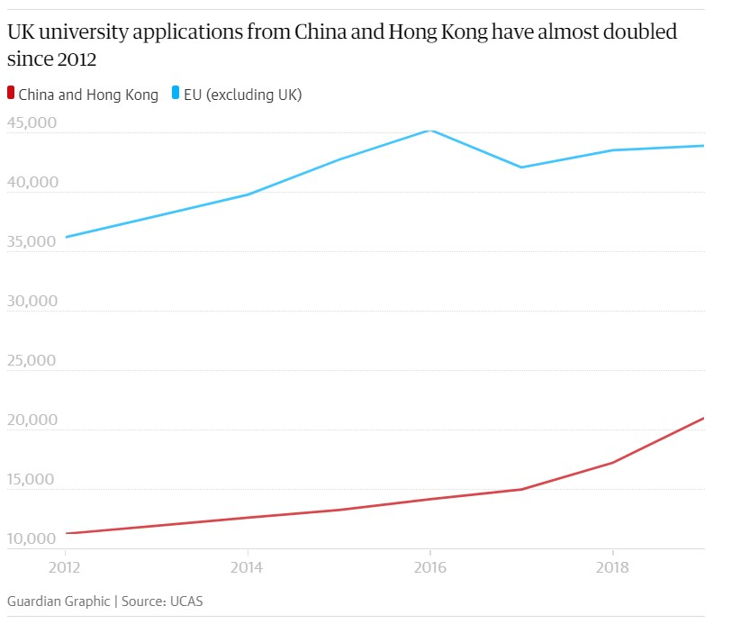 china-hong-kong-student-enrollment-uk-01
