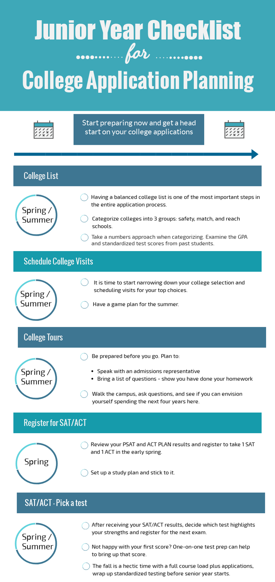 ultimate-checklist-for-future-students-1.jpg