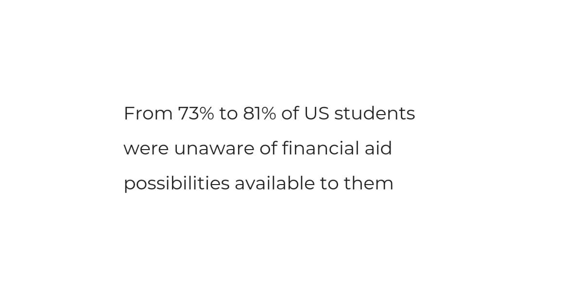 cover-us-students-financial-aid